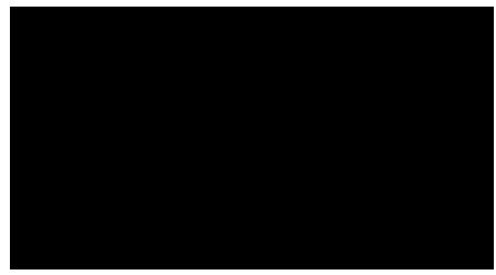Longboard con diseños personalizados